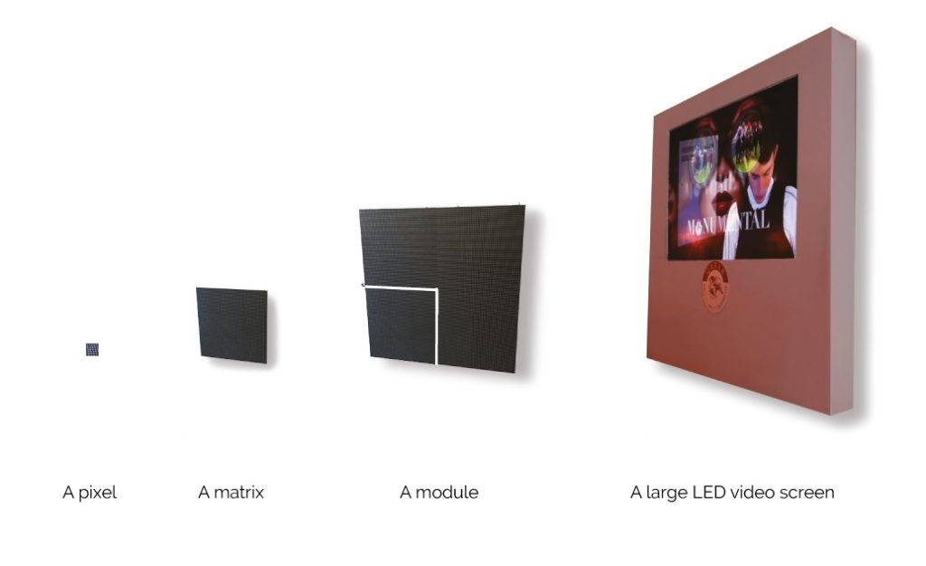 giant-led-screen-assembly-pixel-matrix-module