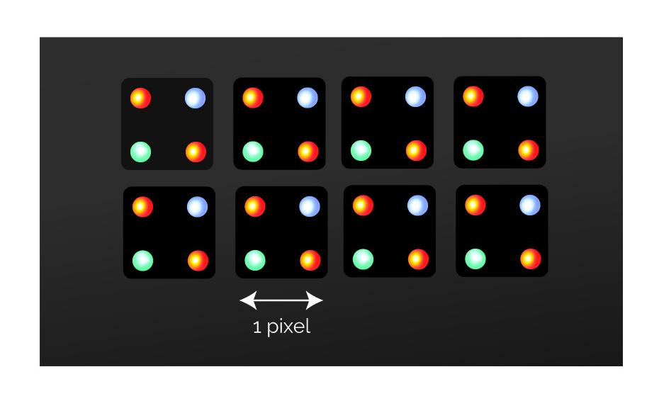 Pixel technologie écran géant LED
