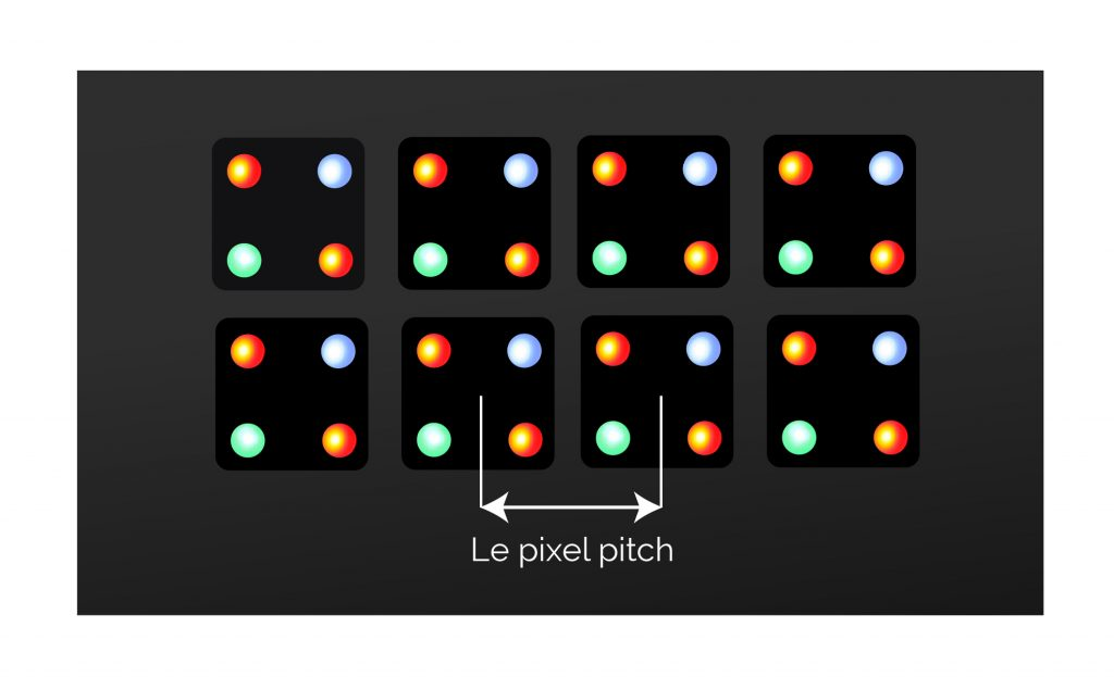 Pixel pitch technologie écran géant LED