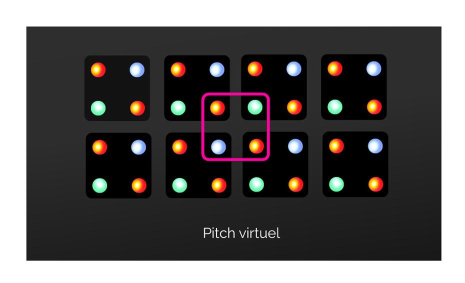 pitch-virtuel